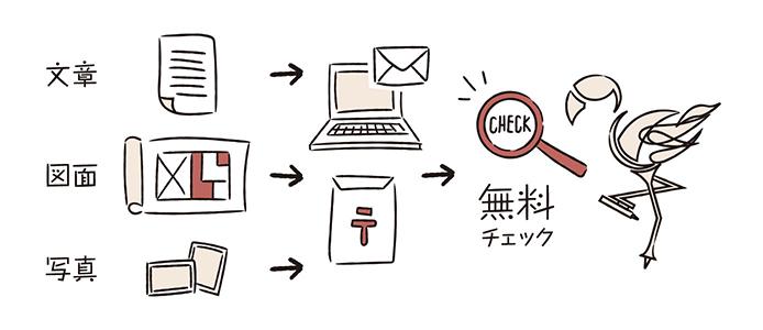 check_C