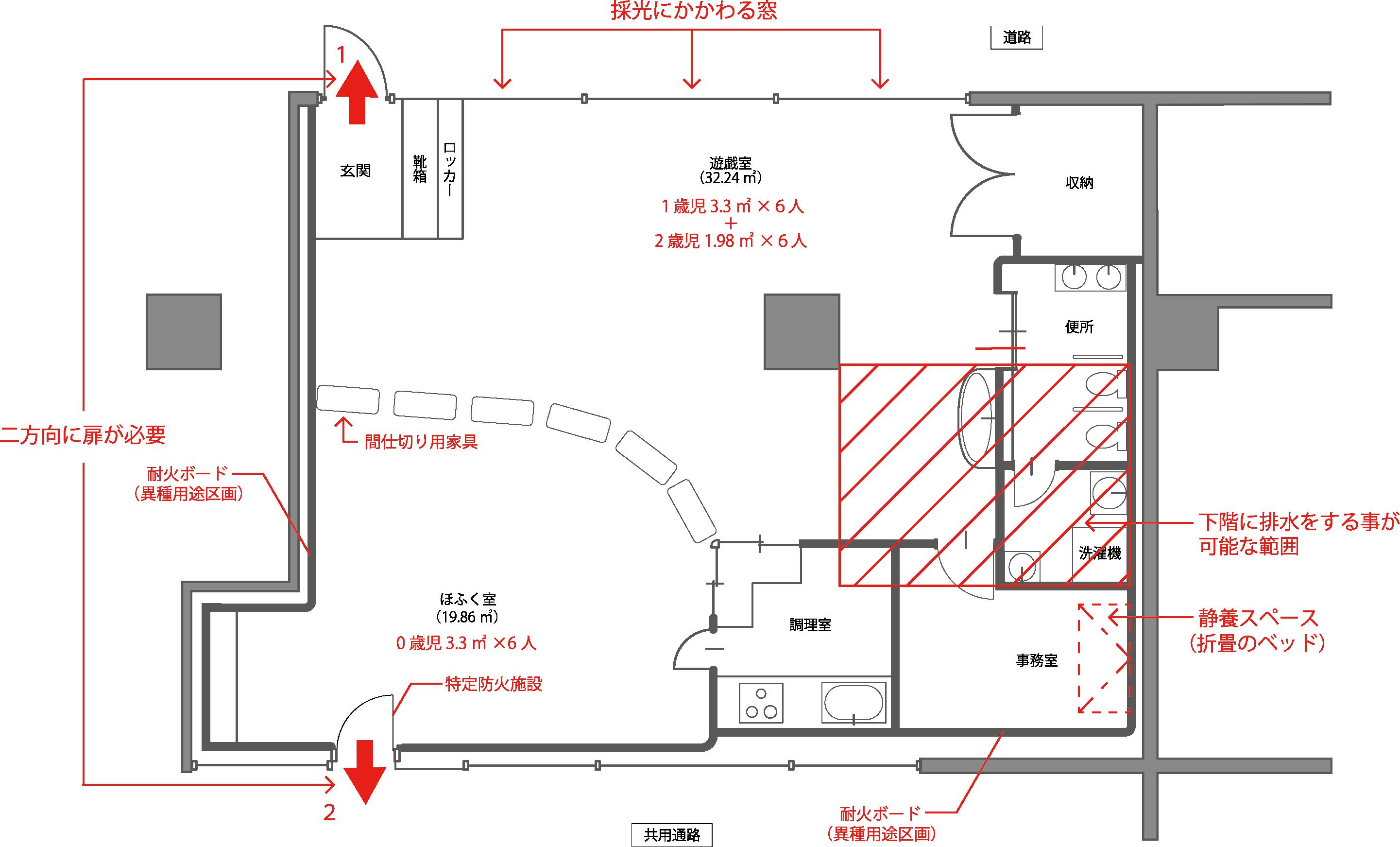 テナントビルの一区画を用途変更して実現した保育施設の平面計画