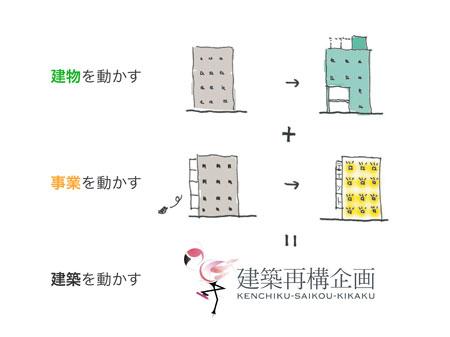建築再構企画の企業理念